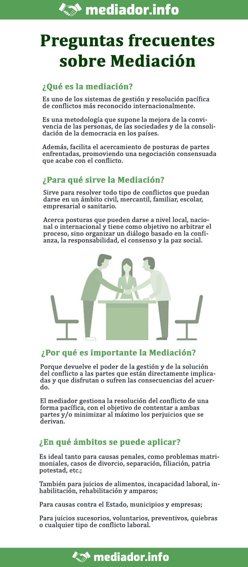 infografia información sobre la mediación